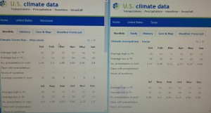 usclimatedata.com comparison of Green Bay, Wis., and Georgetown, Texas, weather. I like Texas better!